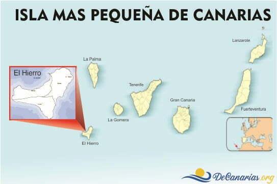 El Hierro isla mas pequeña de Canarias
